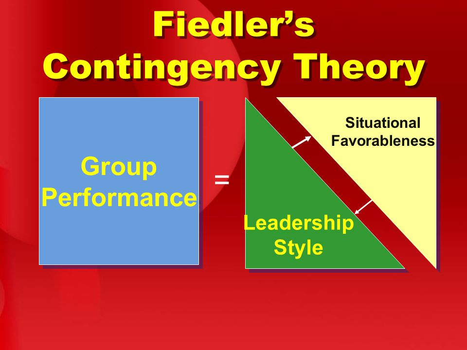 Fiedler's Contingency Theory Group Performance = Leadership Style Situational Favorableness Situational Favorableness