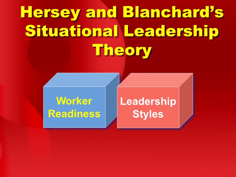 Hersey and Blanchard's Situational Leadership Theory Worker Readiness Leadership Styles Leadership Styles