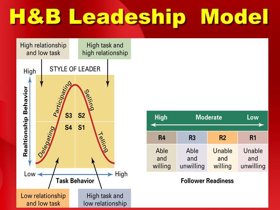 H&B Leadeship Model
