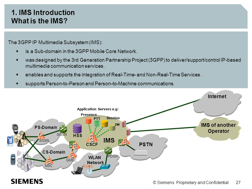 © Siemens Proprietary and Confidential 27 1. IMS Introduction What is the IMS? The 3GPP IP Multimedia Subsystem (IMS):  is a Sub-domain in the 3GPP M