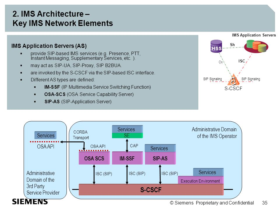 © Siemens Proprietary and Confidential 35 2. IMS Architecture – Key IMS Network Elements IMS Application Servers (AS)  provide SIP-based IMS services