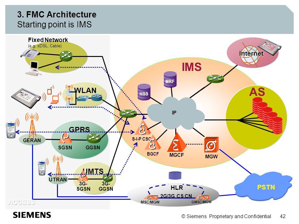 © Siemens Proprietary and Confidential 42 3. FMC Architecture Starting point is IMS UMTS 3G- SGSN 3G- GGSN UTRAN MRF HSS S-I-P CSCF IMS MGCF MGW IP BG