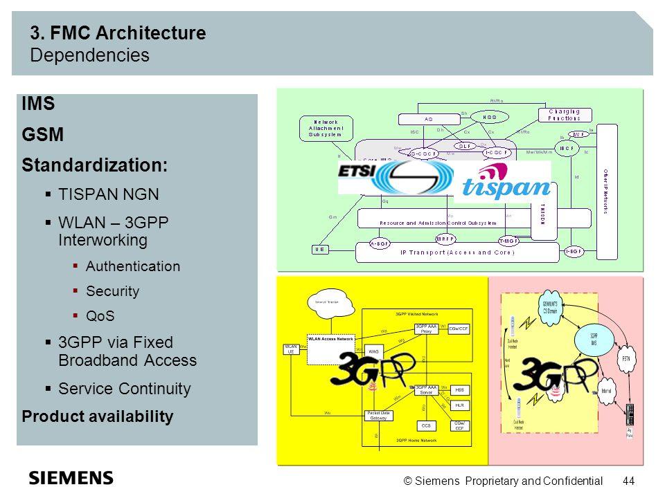 © Siemens Proprietary and Confidential 44 3. FMC Architecture Dependencies IMS GSM Standardization:  TISPAN NGN  WLAN – 3GPP Interworking  Authenti