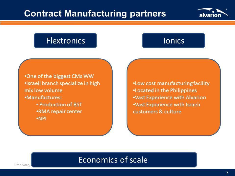 Proprietary Information. Contract Manufacturing partners 7 FlextronicsIonics One of the biggest CMs WW Israeli branch specialize in high mix low volum