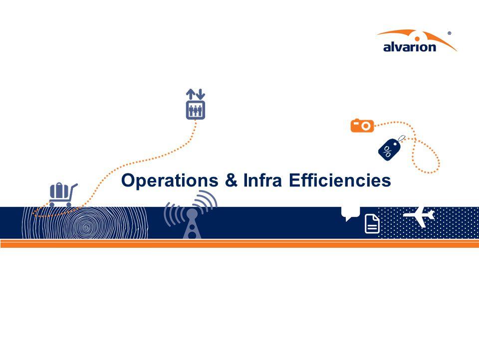 Operations & Infra Efficiencies