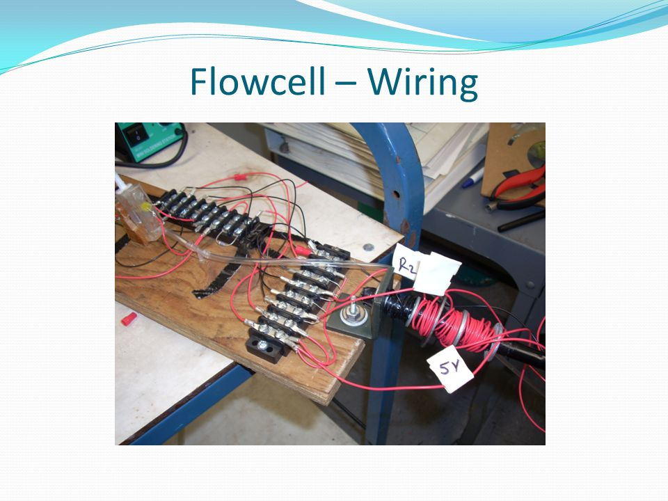 R1R2 - 5 V + Two Resistors in Series R1: 12k Ω, R2:Cd_S(1-50)k Ω 15 mC LED & 200 Ω R Gas inGas Out FLOW- CELL - + Volts
