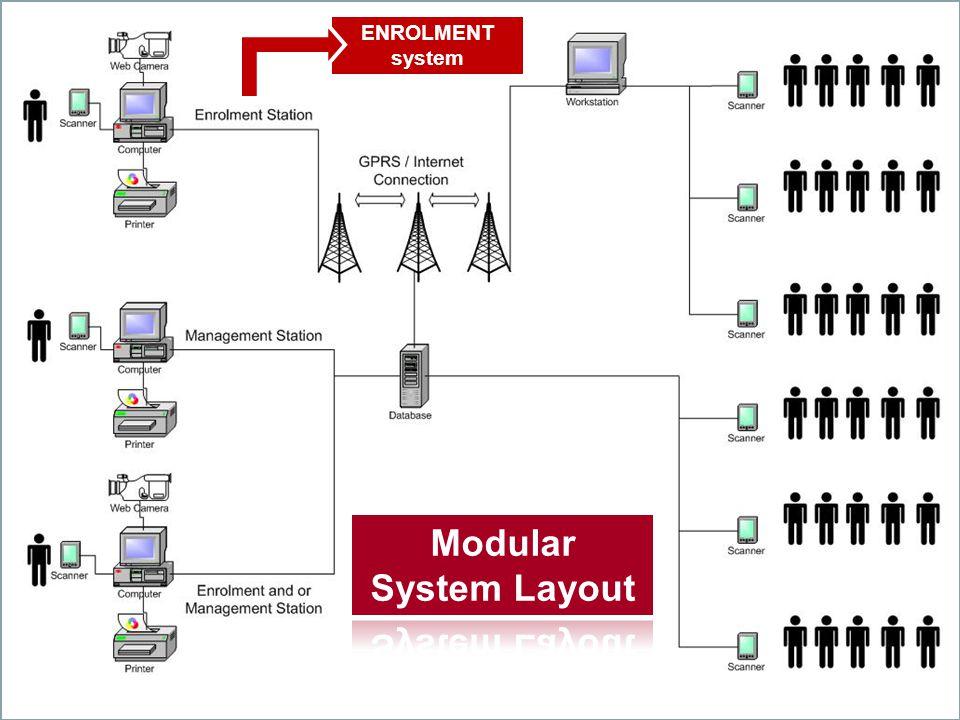 ENROLMENT system
