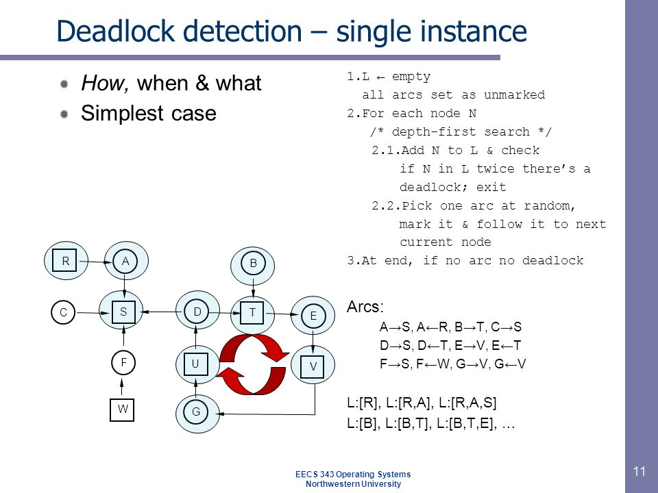 11 Deadlock detection – single instance How, when & what Simplest case 1.L ← empty all arcs set as unmarked 2.For each node N /* depth-first search */