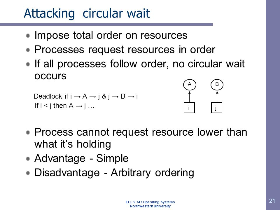 21 Impose total order on resources Processes request resources in order If all processes follow order, no circular wait occurs Deadlock if i → A → j &