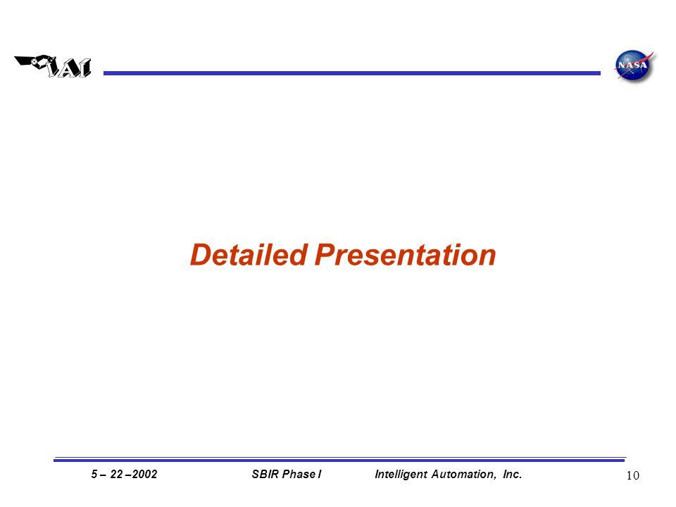 5 – 22 –2002 SBIR Phase I Intelligent Automation, Inc. 10 Detailed Presentation