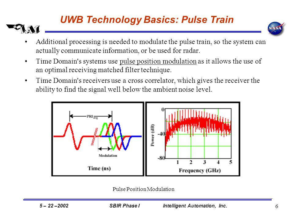5 – 22 –2002 SBIR Phase I Intelligent Automation, Inc.