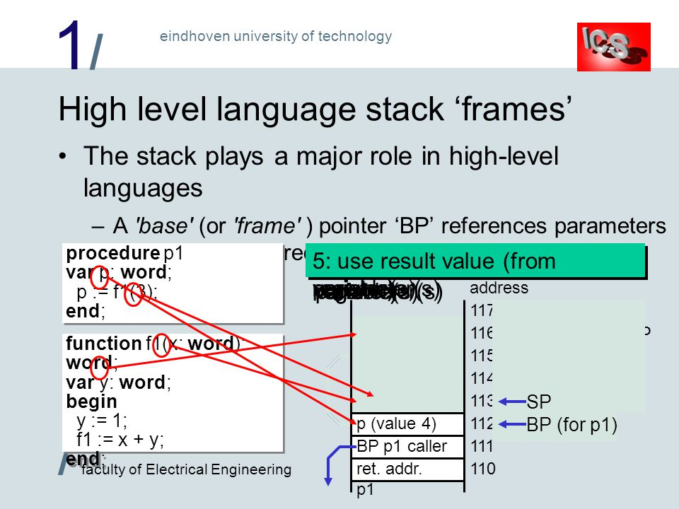 1/1/ / faculty of Electrical Engineering eindhoven university of technology High level language stack 'frames' The stack plays a major role in high-level languages –A base (or frame ) pointer 'BP' references parameters and variables stored on the stack procedure p1 var p: word; p := f1(3); end; procedure p1 var p: word; p := f1(3); end; BP (for p1) function f1(x: word): word; var y: word; begin y := 1; f1 := x + y; end; function f1(x: word): word; var y: word; begin y := 1; f1 := x + y; end; SP ret.