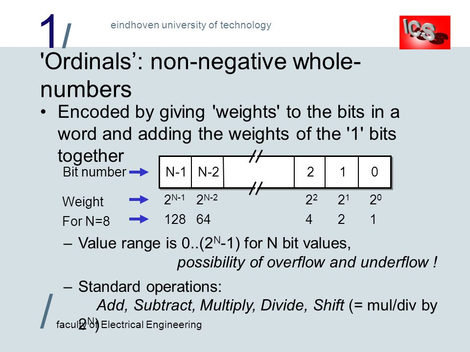 1/1/ / faculty of Electrical Engineering eindhoven university of technology Ordinals': non-negative whole- numbers Encoded by giving weights to the bits in a word and adding the weights of the 1 bits together N-1N-2012Bit number 2 N-1 2020 21212 2 N-2 Weight 12864421 For N=8 –Value range is 0..(2 N -1) for N bit values, possibility of overflow and underflow .