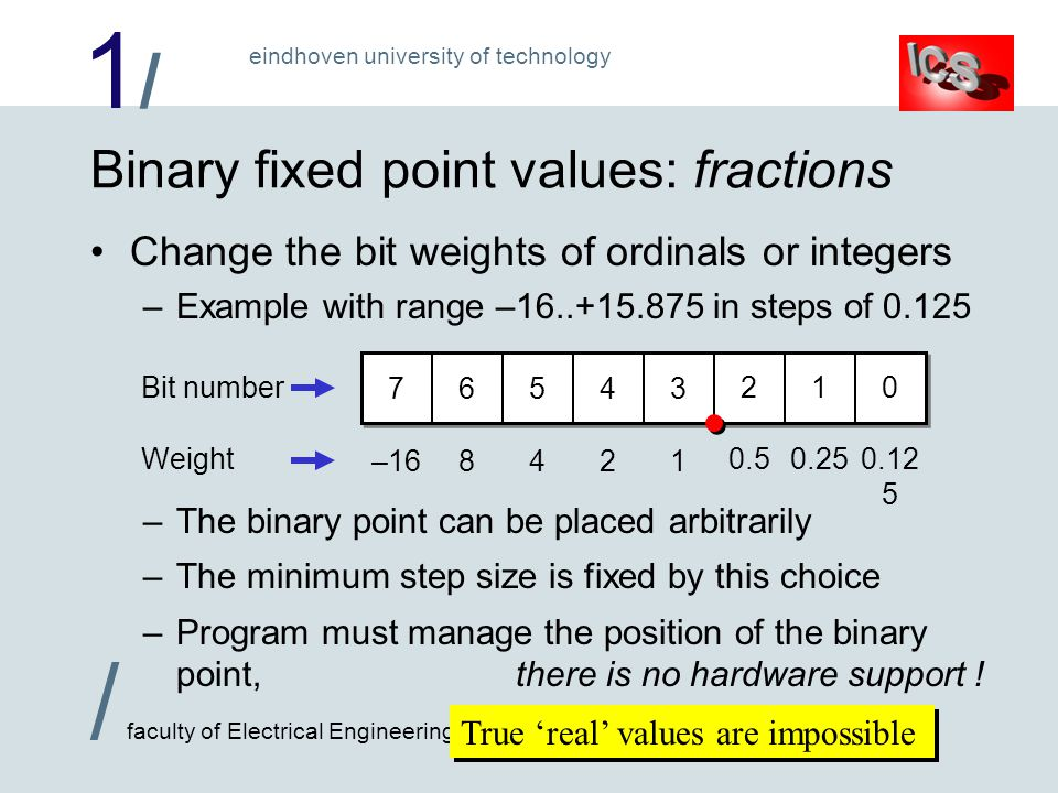 1/1/ / faculty of Electrical Engineering eindhoven university of technology Binary fixed point values: fractions Change the bit weights of ordinals or integers –Example with range –16..+15.875 in steps of 0.125 –The binary point can be placed arbitrarily –The minimum step size is fixed by this choice –Program must manage the position of the binary point, there is no hardware support .