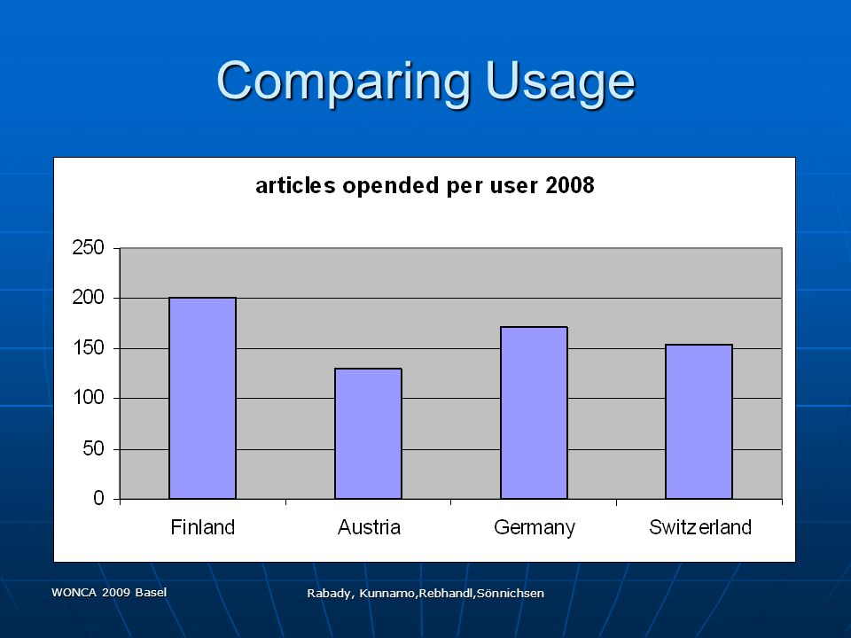 WONCA 2009 Basel Rabady, Kunnamo,Rebhandl,Sönnichsen Comparing Usage