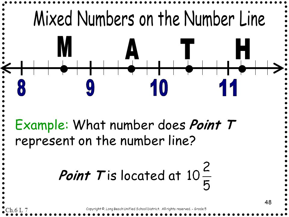 Copyright ©, Long Beach Unified School District. All rights reserved. - Grade 5 48 Example: What number does Point T represent on the number line? Poi