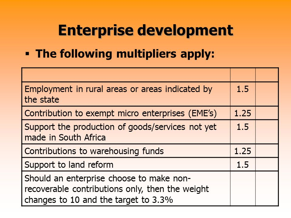 Enterprise development  The following multipliers apply: Employment in rural areas or areas indicated by the state 1.5 Contribution to exempt micro e