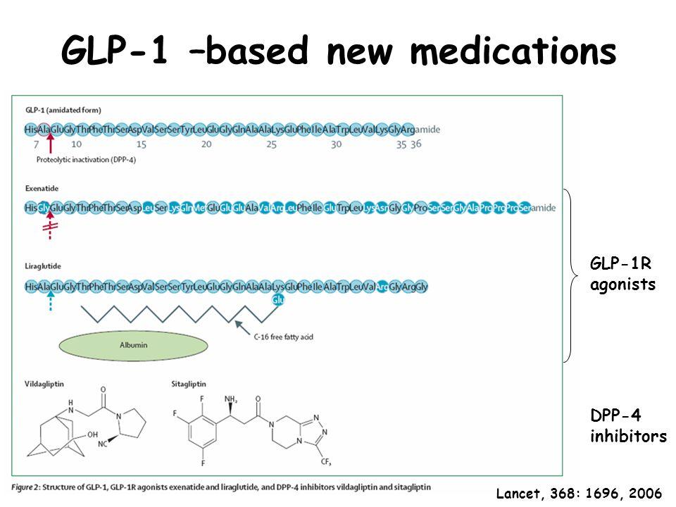 GLP-1 –based new medications GLP-1R agonists DPP-4 inhibitors Lancet, 368: 1696, 2006