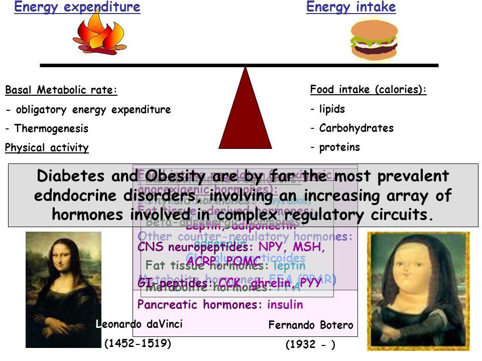 Fuel flux regulators: pancreatic hormones: Insulin, Glucagon, Somatostatin Other counter-regulatory hormones: GH, glucocorticoides Metabolite hormones