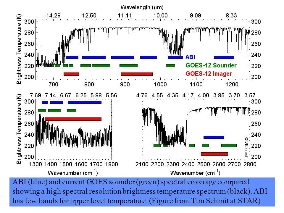 45 Super Cell Dry air GOES Sounder retrieved RH Air mass tracking 03 UTC, 14 April 2006