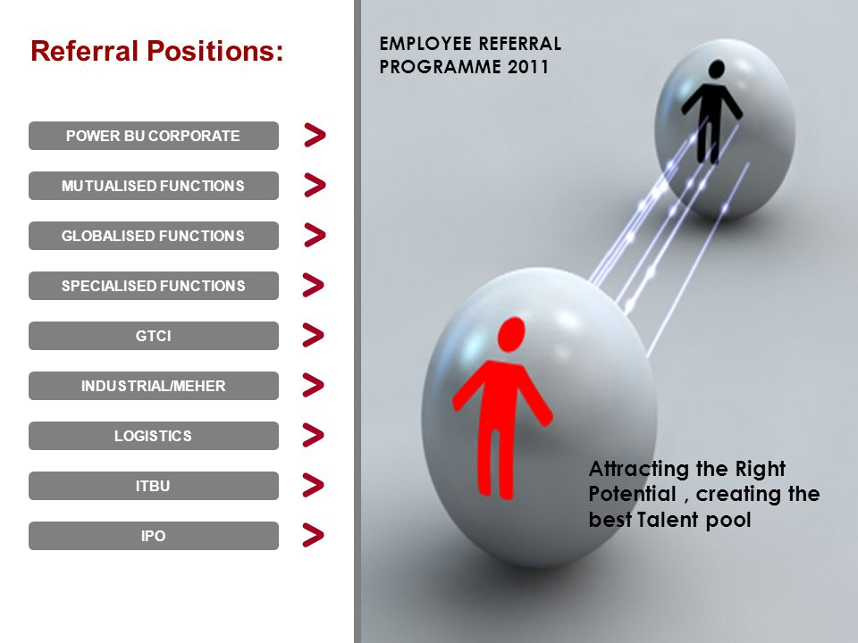 Positions - IPO S.No.Position NameLocation 1Sr.