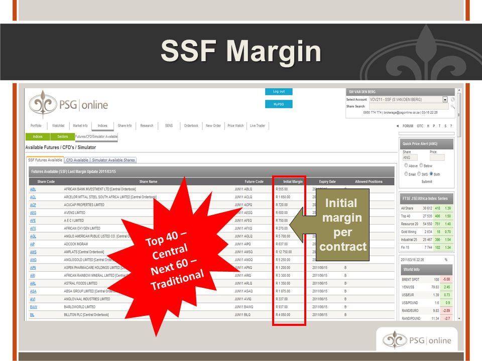 SSF Margin Initial margin per contract Top 40 – Central Next 60 – Traditional