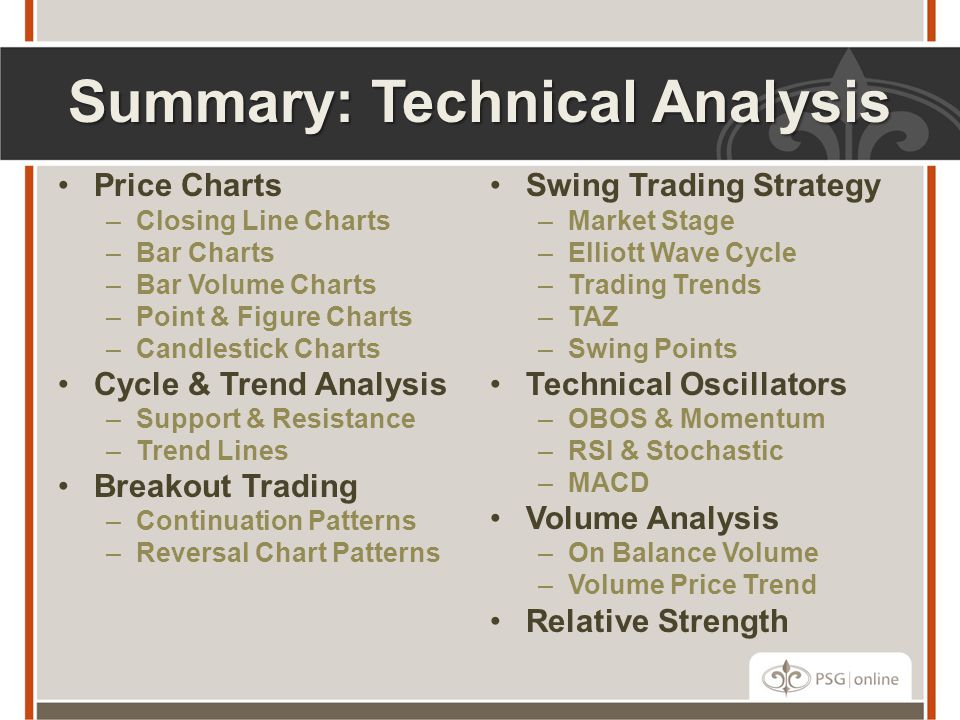 Summary: Technical Analysis Price Charts –Closing Line Charts –Bar Charts –Bar Volume Charts –Point & Figure Charts –Candlestick Charts Cycle & Trend