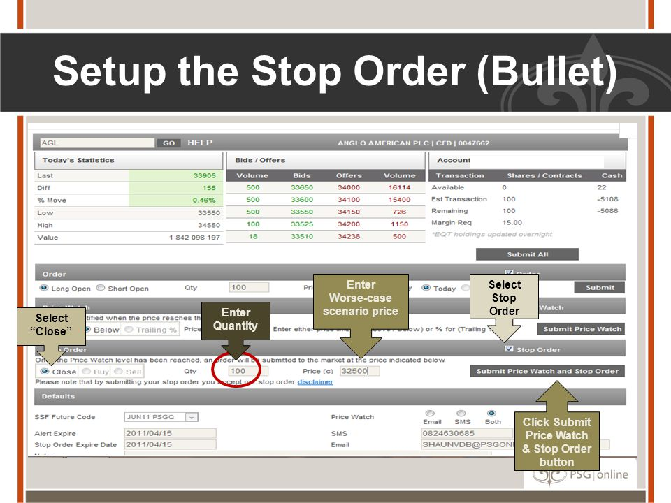 Setup the Stop Order (Bullet) Select Close Enter Quantity Enter Worse-case scenario price Select Stop Order Click Submit Price Watch & Stop Order button