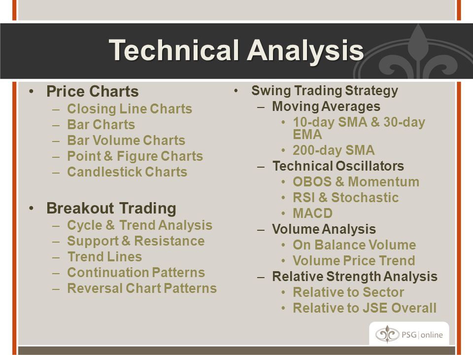 Technical Analysis Price Charts –Closing Line Charts –Bar Charts –Bar Volume Charts –Point & Figure Charts –Candlestick Charts Breakout Trading –Cycle & Trend Analysis –Support & Resistance –Trend Lines –Continuation Patterns –Reversal Chart Patterns Swing Trading Strategy –Moving Averages 10-day SMA & 30-day EMA 200-day SMA –Technical Oscillators OBOS & Momentum RSI & Stochastic MACD –Volume Analysis On Balance Volume Volume Price Trend –Relative Strength Analysis Relative to Sector Relative to JSE Overall