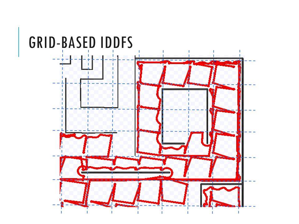 GRID-BASED IDDFS