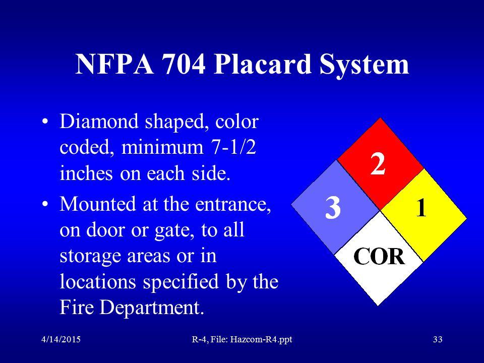 4/14/2015R-4, File: Hazcom-R4.ppt32 D.O.T.