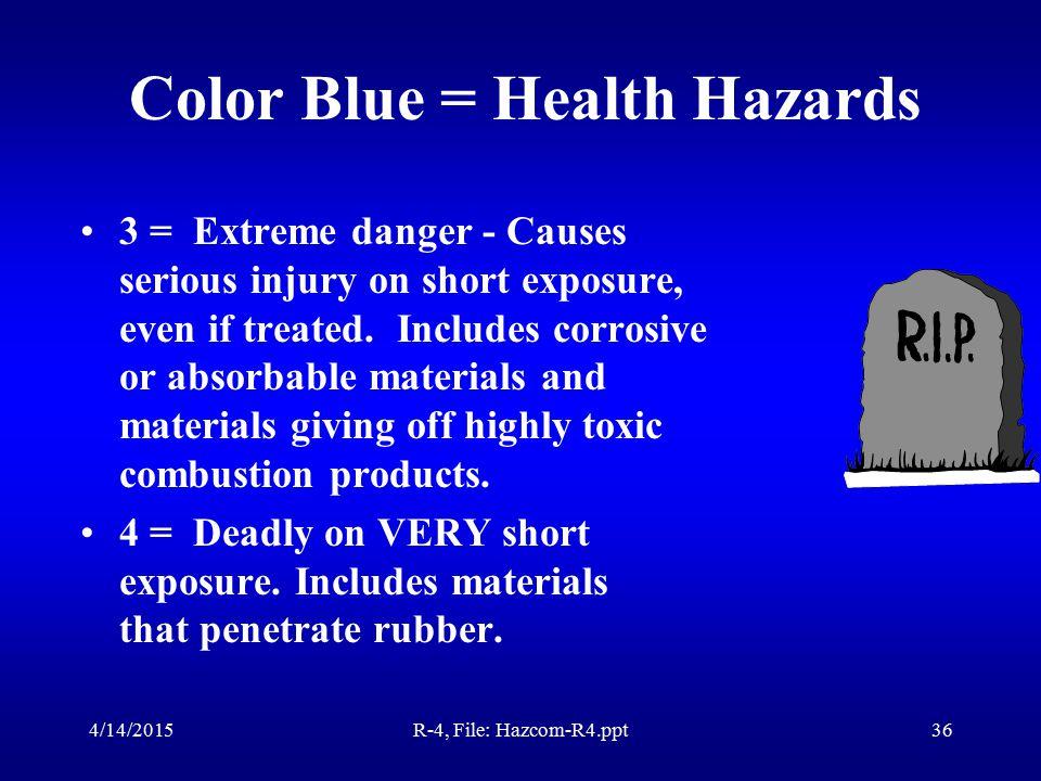 4/14/2015R-4, File: Hazcom-R4.ppt35 Color Blue = Health Hazards 0 = Normal Material 1 = Slightly Hazardous - causes minor irritation.
