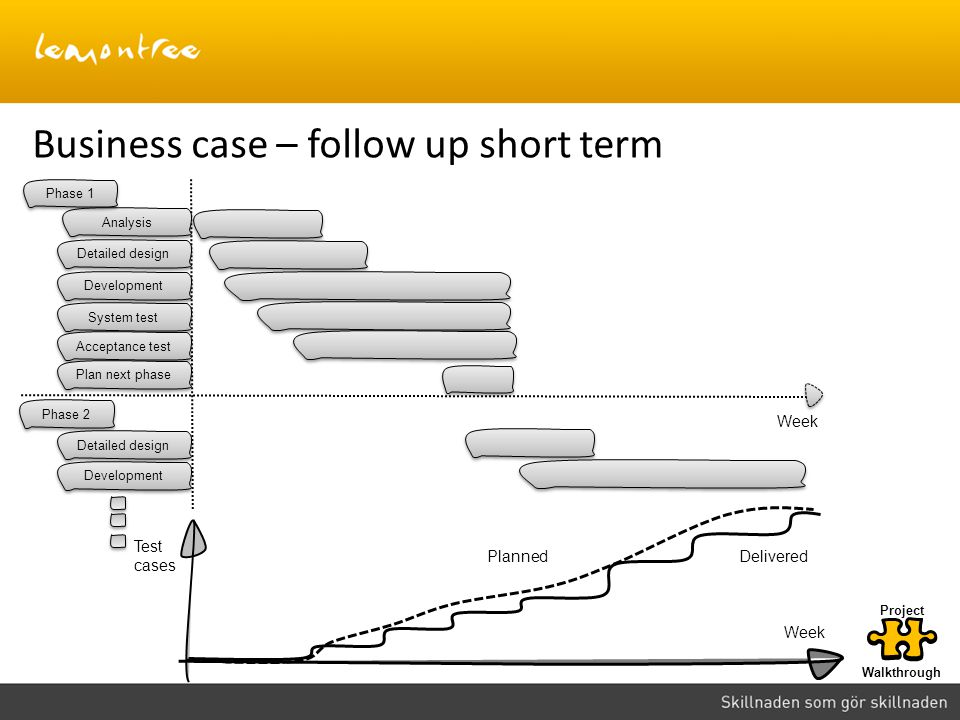Business case – follow up long term T est automation strategy  Description of the standard approach on how to use the tools  Company specific set of rules on how automation should be done  Generic solution that is not dependent on individuals  Maintenance focused  Encapsulated by test automation centre  Enforced by framework  Ensured by the automation project But we need to know what we are testing.
