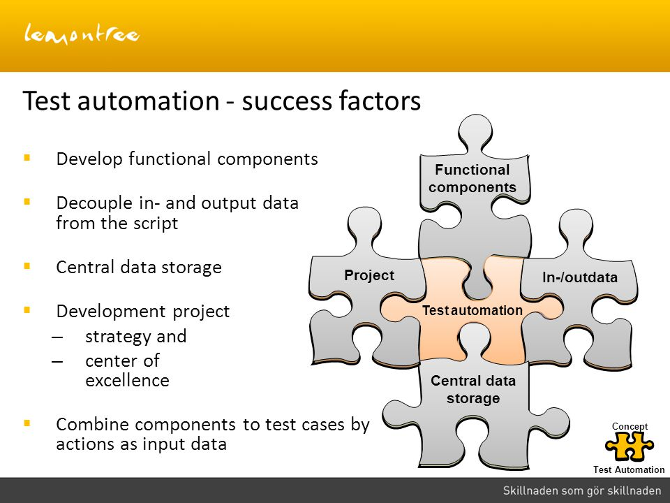 Test automation - success factors  Develop functional components  Decouple in- and output data from the script  Central data storage  Development project – strategy and – center of excellence  Combine components to test cases by actions as input data Functional components Test automation In-/outdata Central data storage Project Test Automation Concept