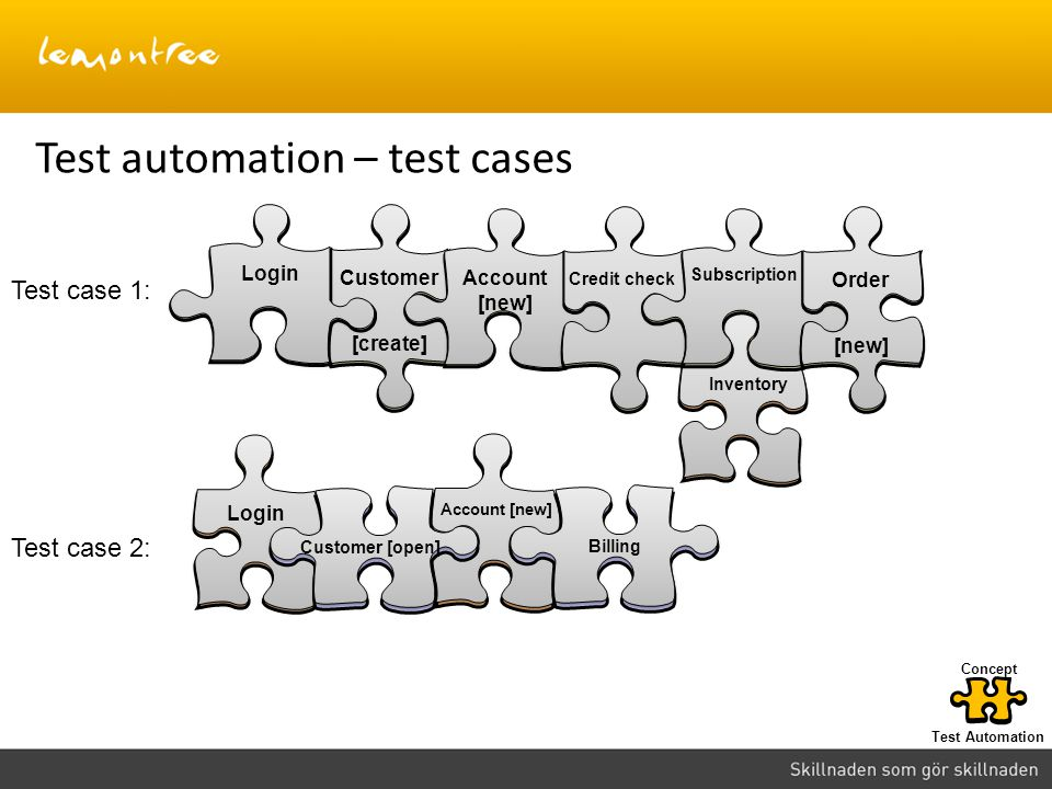Test automation – test cases Login Customer Account [new] Inventory Login Credit check [create] Subscription Order [new] Account [new] Customer [open]Billing Test case 1: Test case 2: Test Automation Concept