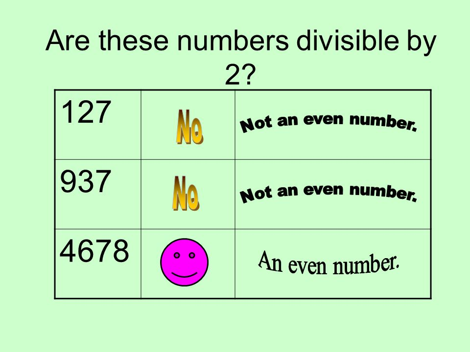 Divisibility By: Answer across 2 3 4 5 6 9 10 12 1825 348 510 1108