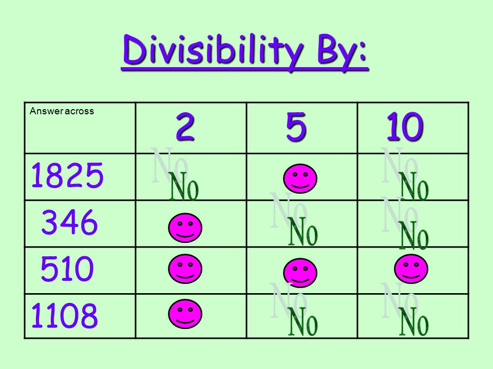 Divisibility By: Answer across 2 5 10 10 1825 346 510 1108