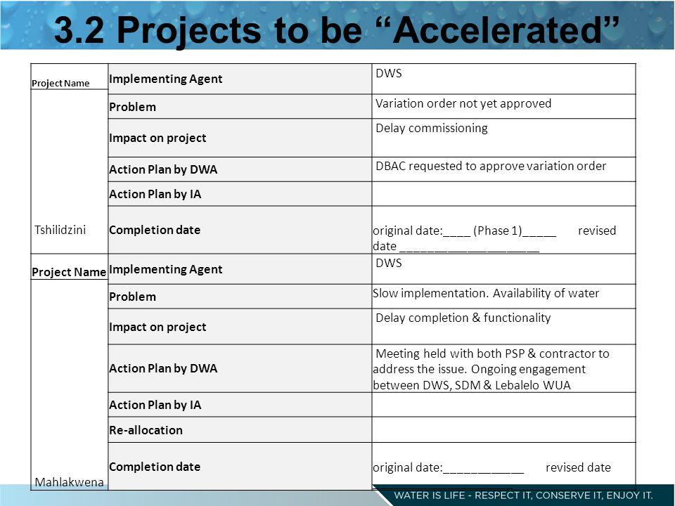 3.2 Projects to be Accelerated Project Name Implementing Agent DWS Tshilidzini Problem Variation order not yet approved Impact on project Delay commissioning Action Plan by DWA DBAC requested to approve variation order Action Plan by IA Completion date original date:____ (Phase 1)_____ revised date _____________________ Project Name Implementing Agent DWS Mahlakwena Problem Slow implementation.