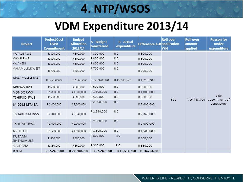 VDM Expenditure 2013/14 4.