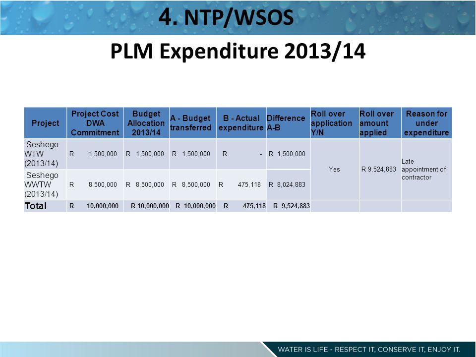PLM Expenditure 2013/14 4.