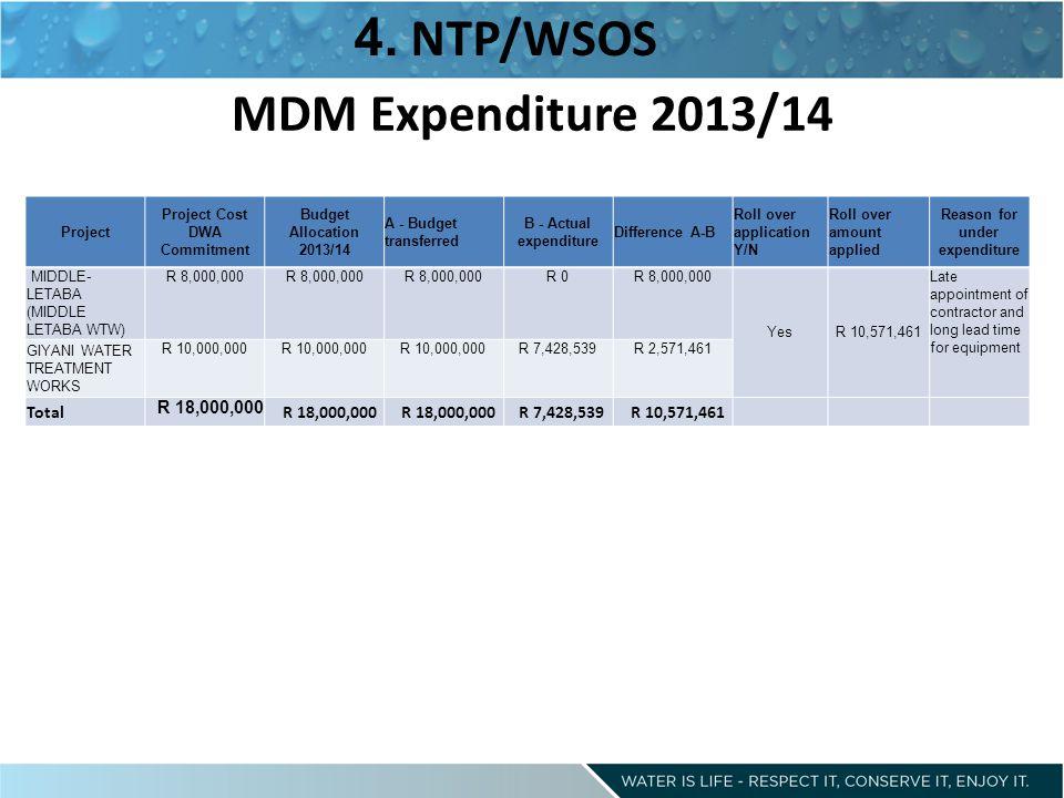 MDM Expenditure 2013/14 4.