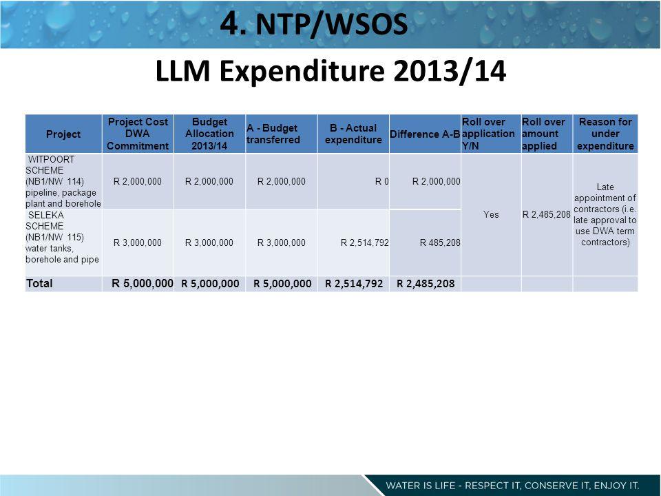 LLM Expenditure 2013/14 4.