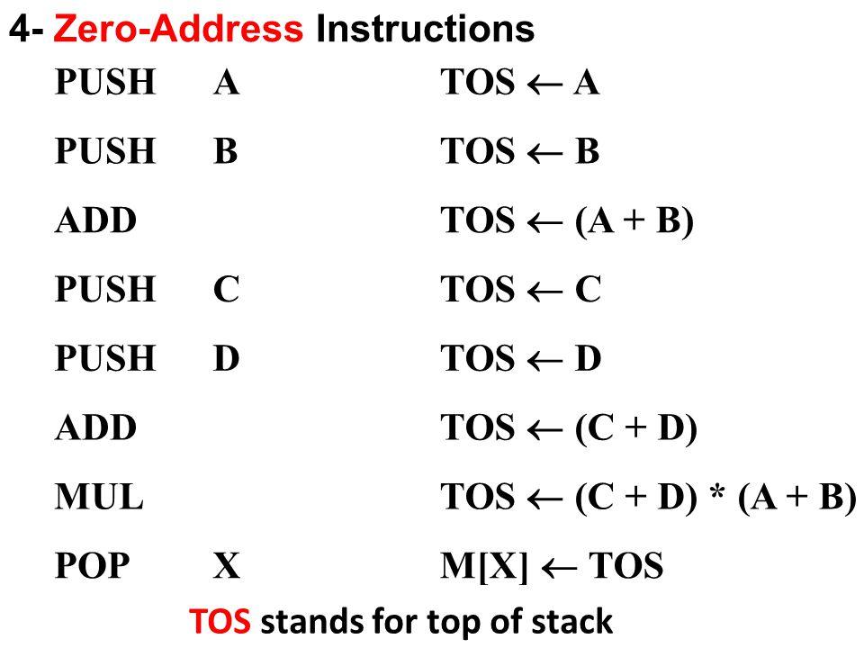 4- Zero-Address Instructions PUSHA TOS  A PUSHB TOS  B ADD TOS  (A + B) PUSHC TOS  C PUSHD TOS  D ADD TOS  (C + D) MUL TOS  (C + D) * (A + B) P