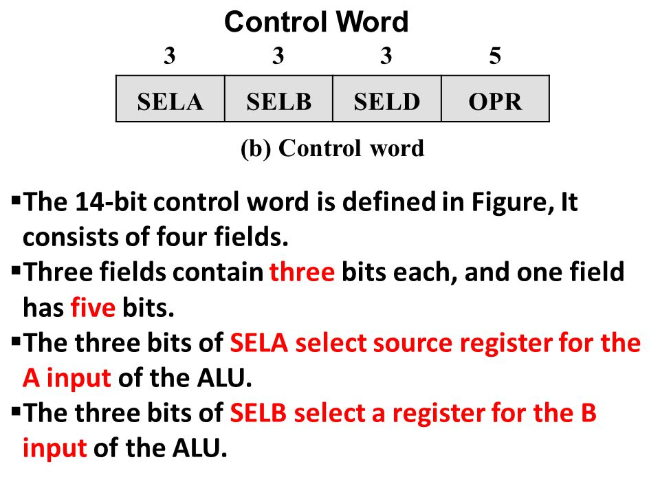 Control Word  The 14-bit control word is defined in Figure, It consists of four fields.  Three fields contain three bits each, and one field has fiv