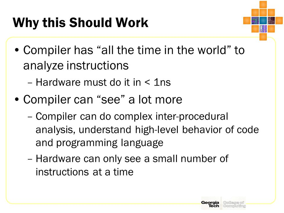 Why this Should Work Compiler has all the time in the world to analyze instructions –Hardware must do it in < 1ns Compiler can see a lot more –Compiler can do complex inter-procedural analysis, understand high-level behavior of code and programming language –Hardware can only see a small number of instructions at a time