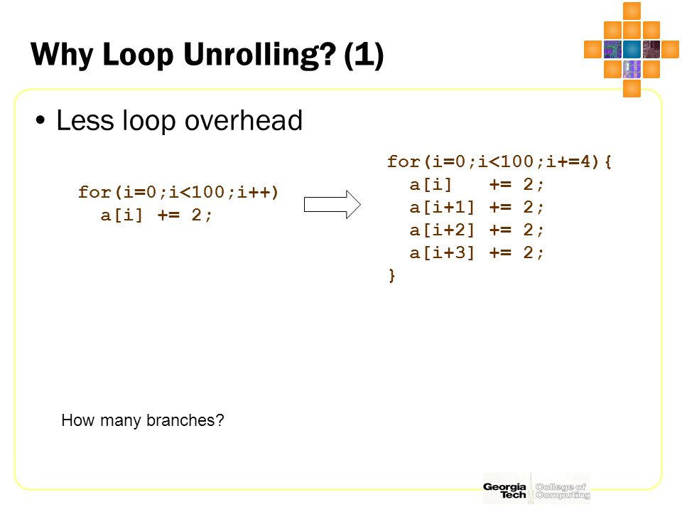 Why Loop Unrolling.
