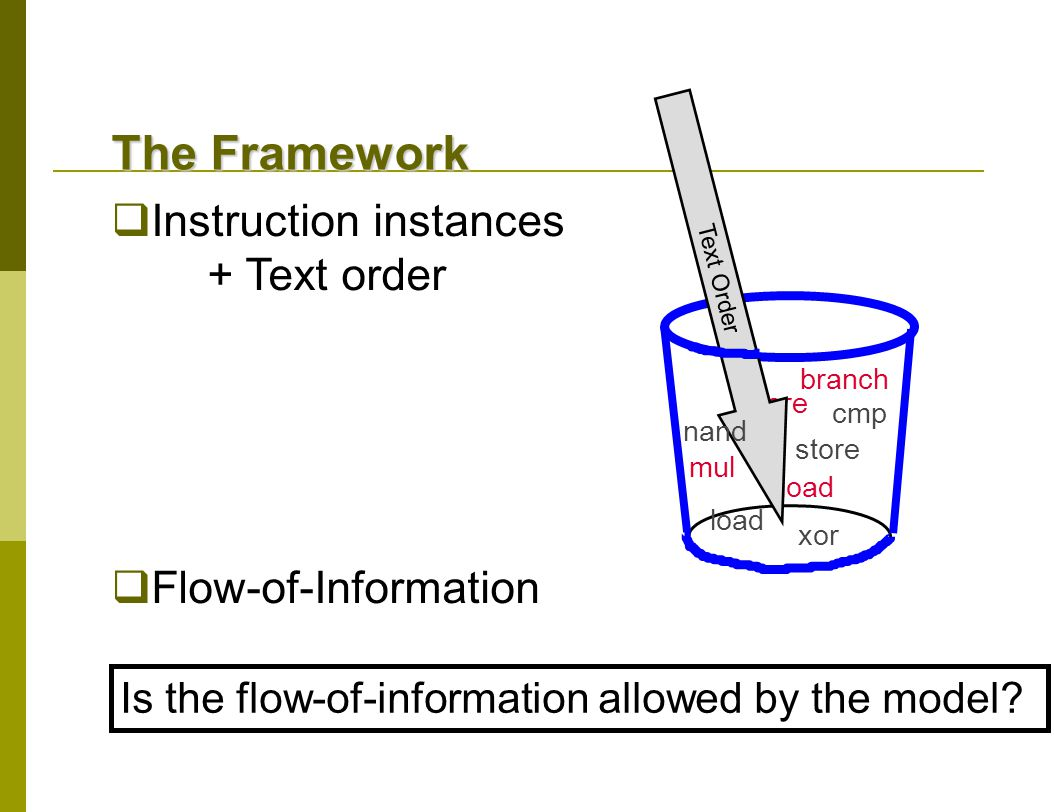 load store mul xor load Text Order nand branch cmp  Instruction instances + Text order  Flow-of-Information Is the flow-of-information allowed by th