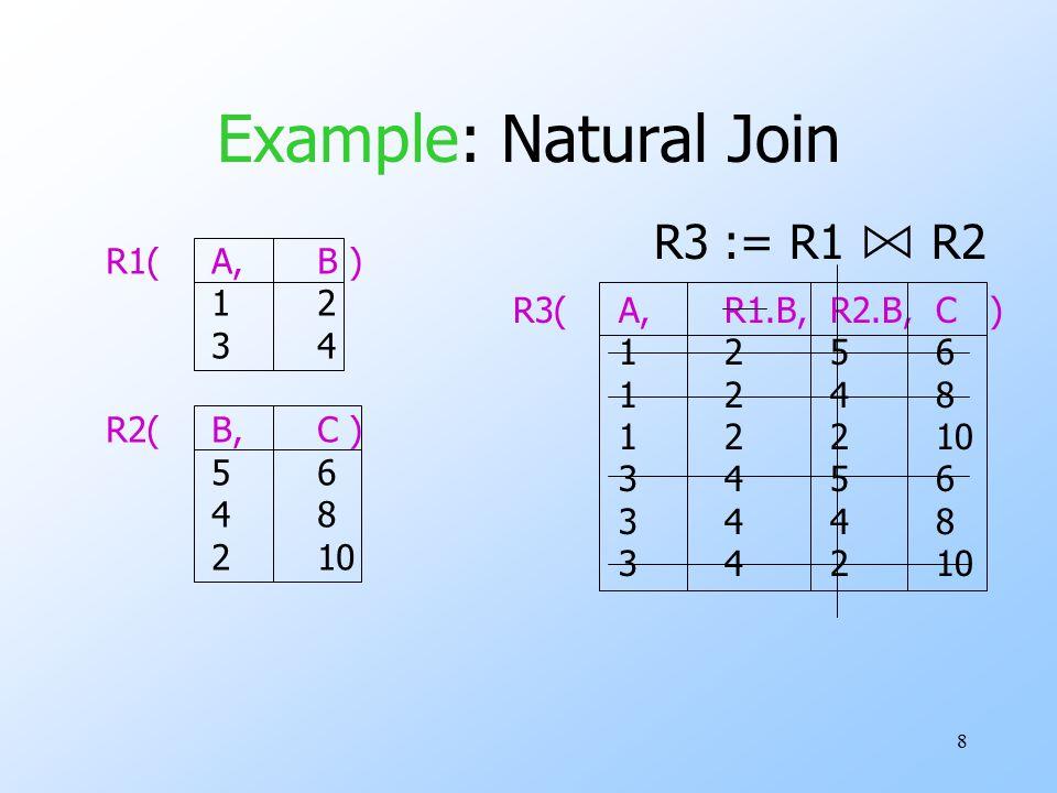 8 Example: Natural Join R1(A,B ) 12 34 R2(B,C ) 56 48 210 R3 := R1 ⋈ R2 R3(A,R1.B,R2.B,C ) 1256 1248 12210 3456 3448 34210