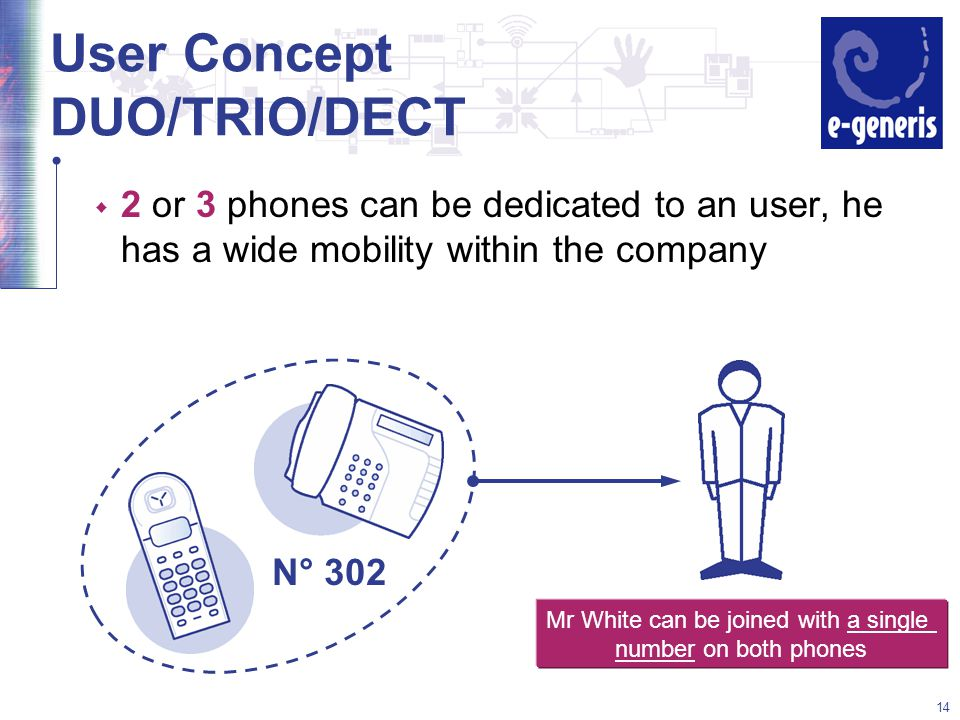 14 User Concept DUO/TRIO/DECT w 2 or 3 phones can be dedicated to an user, he has a wide mobility within the company Mr White can be joined with a single number on both phones N° 302