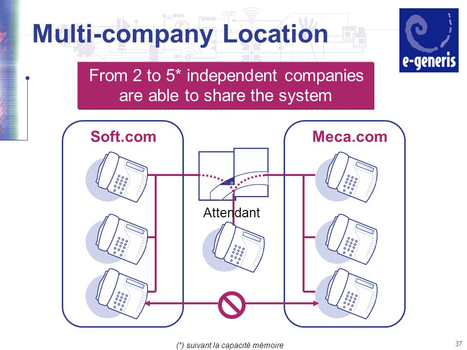 37 Multi-company Location Attendant From 2 to 5* independent companies are able to share the system (*) suivant la capacité mémoire Soft.comMeca.com